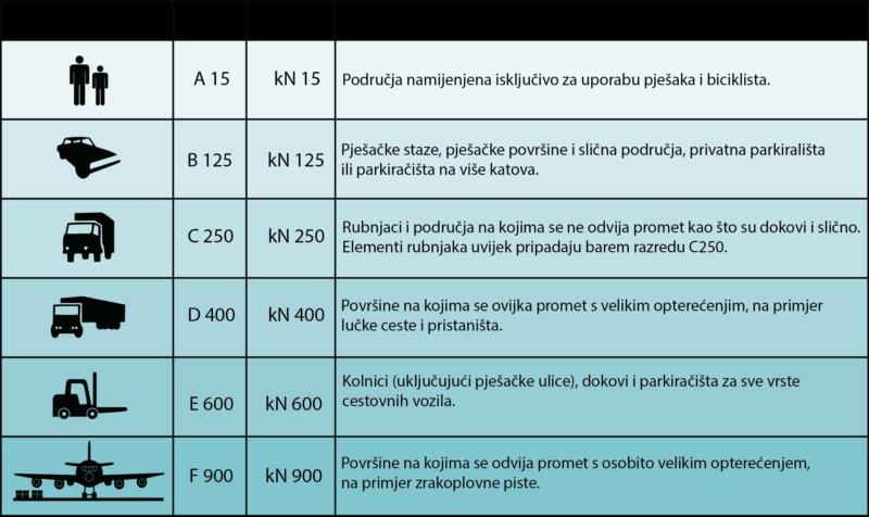 tablica-opterecenja-2